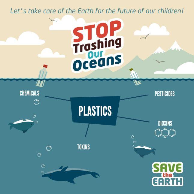 Plastic Ocean diagram